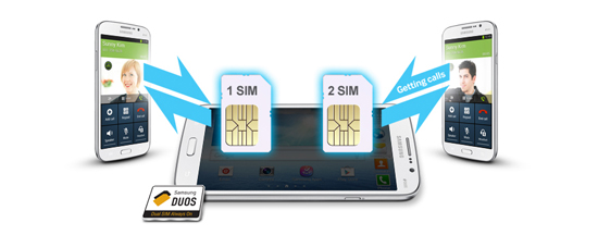 Download USB Drivers for Android: Samsung/ Motorola